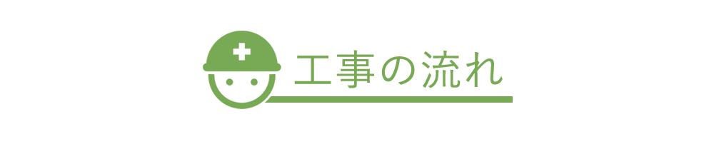 banner_process